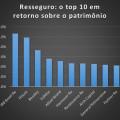 resseguro-grafico-set16-capa