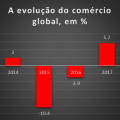 graf-comercio-capa