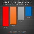 resseguro-jan17-graf-capa
