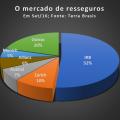 graf-terra-brasis-jan17-capa