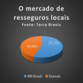 00001 terra brasis graf capa