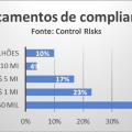 control risks compliance may17 capa
